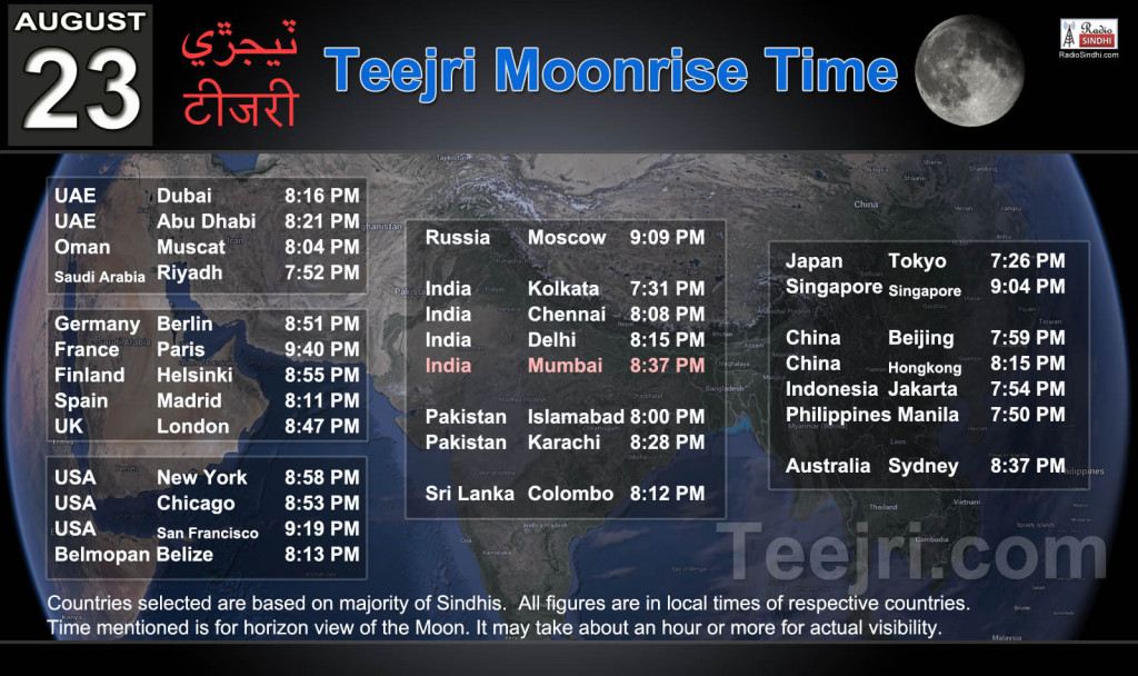 Teejri Moonrise time chart