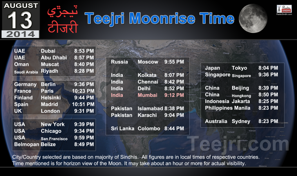 Teejri Moon rise time across the world